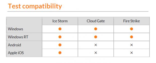 Ice Storm soll auf fast allen aktuellen Geräten laufen.