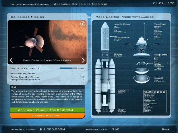 Buzz Aldrin's Space Program Manager (Bilder: Slitherine)