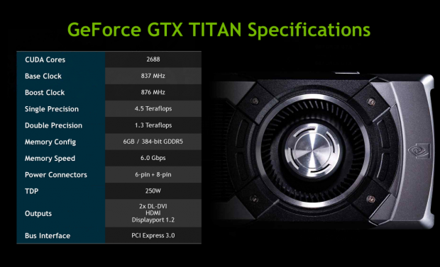 Die Ausstattung der Geforce Titan