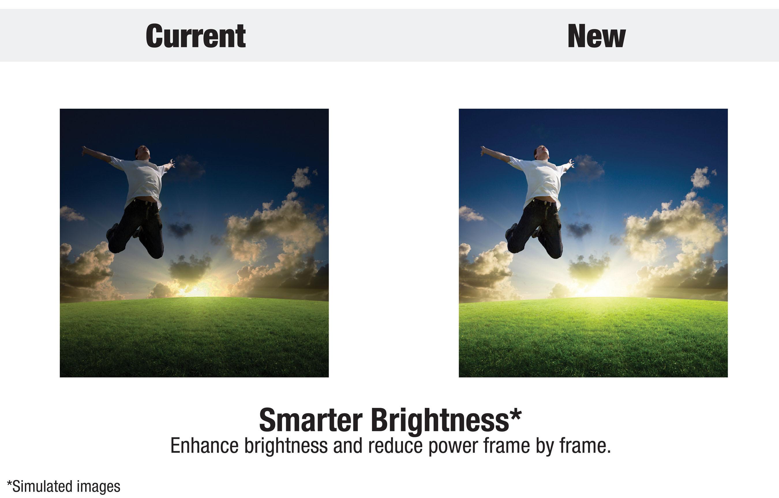 Intellibright: Algorithmen sollen lichtschwache Projektoren aufhellen - So soll Intellibright wirken. (Bild: Texas Instruments)