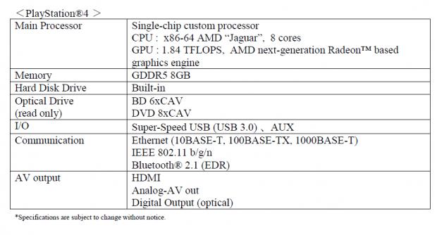 Sonys offizielle Daten der PS4 (Tabellen: Sony)