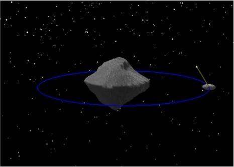 Didymos, der Asteroiden-Zwilling (Grafik: Esa)