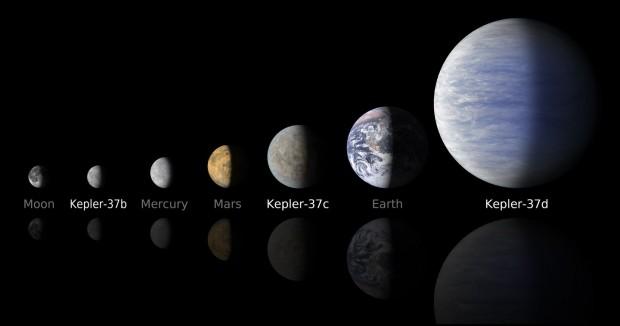 Größenvergleich: Die Planeten von Kepler-37 und einige Himmelskörper aus unserem Sonnensystem (Grafik: Nasa/Ames/JPL-Caltech)
