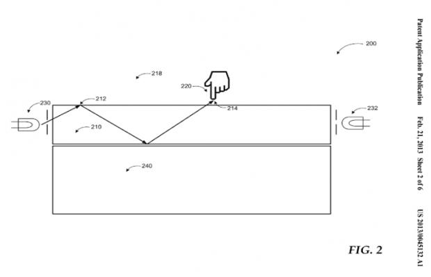 Das Microsoft-Patent beschreibt einen automatisch per seitlicher UV-Lampe und Dünnfilmschicht desinfizierten Touchscreen. (Bild: Microsoft/US-Patentamt)