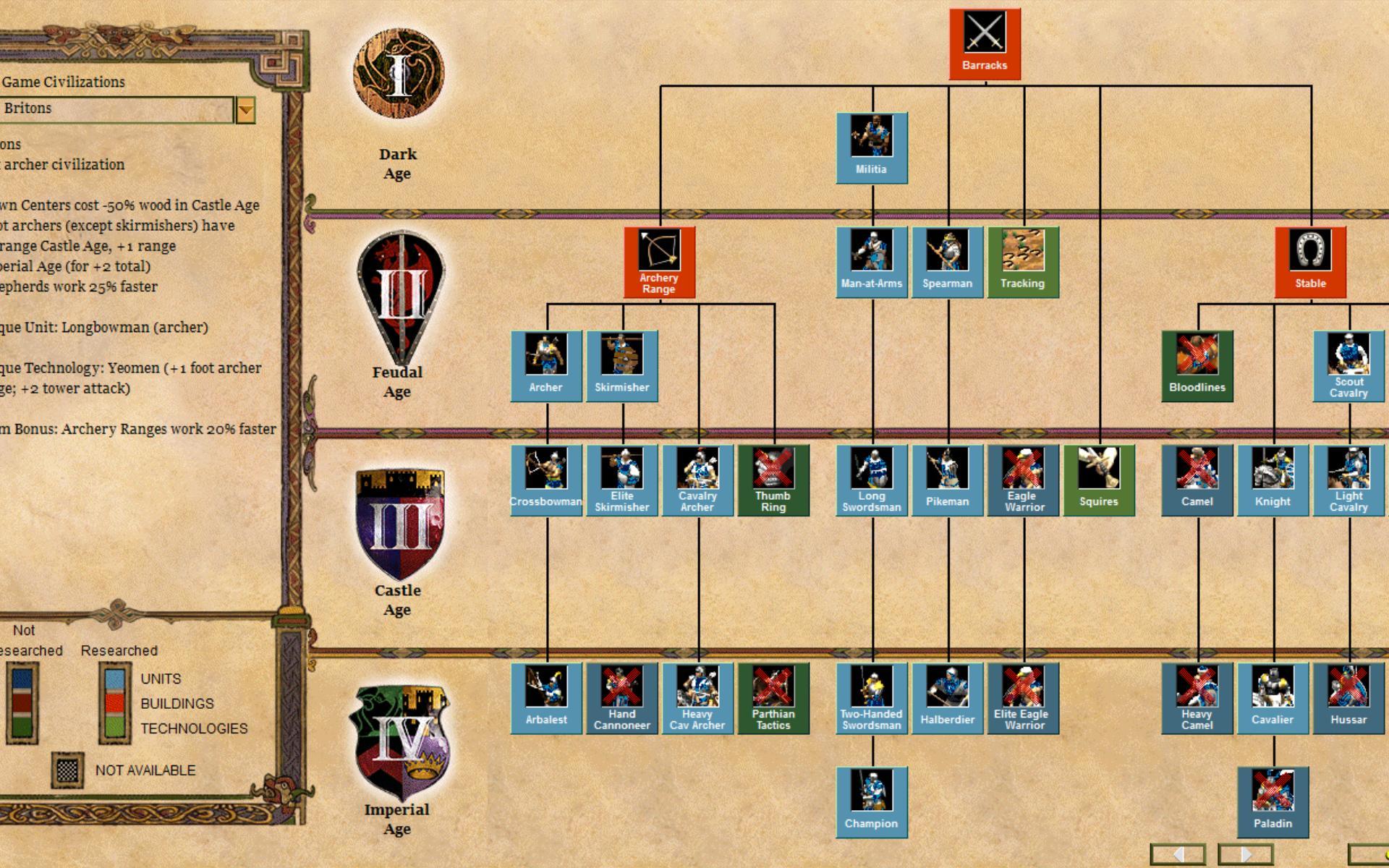 Test Age of Empires 2 HD: Zeitloser Klassiker bleibt pixelig -
