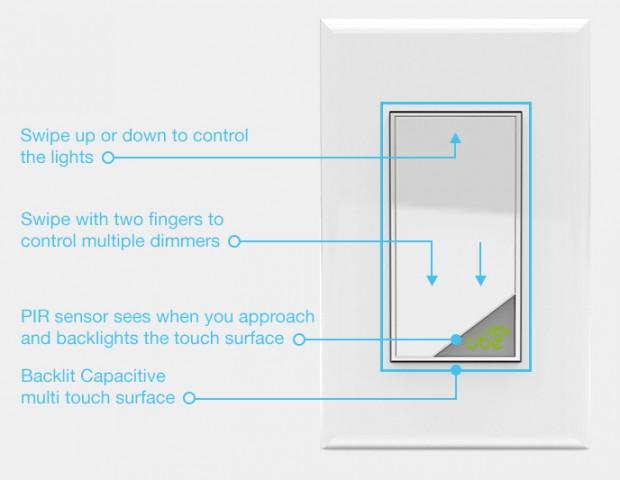 Ube WiFi Smart Dimmer (Bild: Kickstarter)