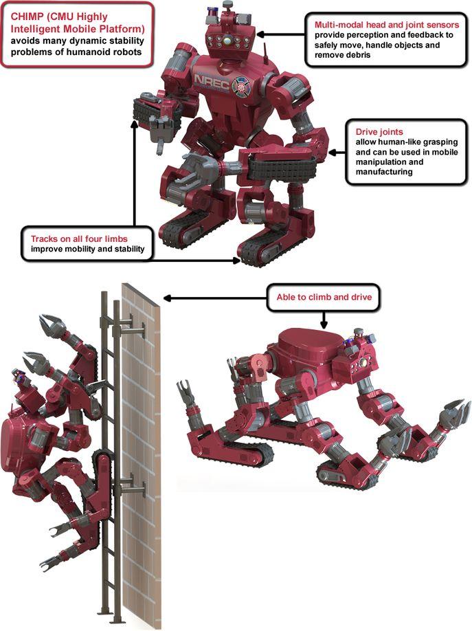 Roboter: Chimp, das humanoide Kettenfahrzeug -