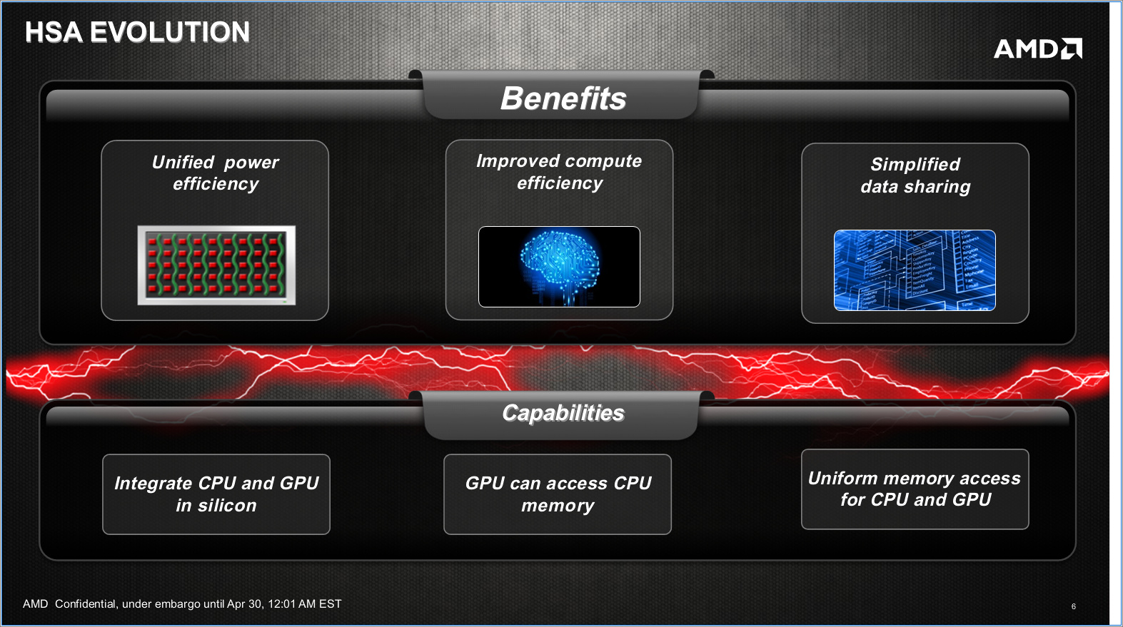 Huma: Gemeinsamer Speicher für CPU und GPU nicht nur für PS4 - Die Idee der HSA von AMD lebt weiter.