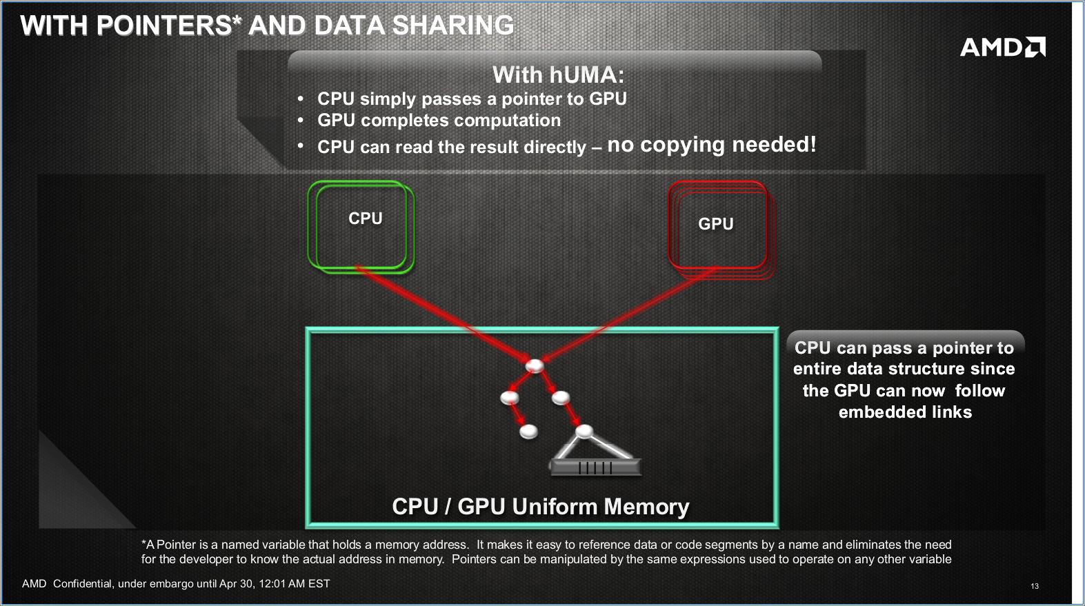 Huma: Gemeinsamer Speicher für CPU und GPU nicht nur für PS4 - Mit Huma: Nur Pointer zeigen auf einen gemeinsamen Speicher.