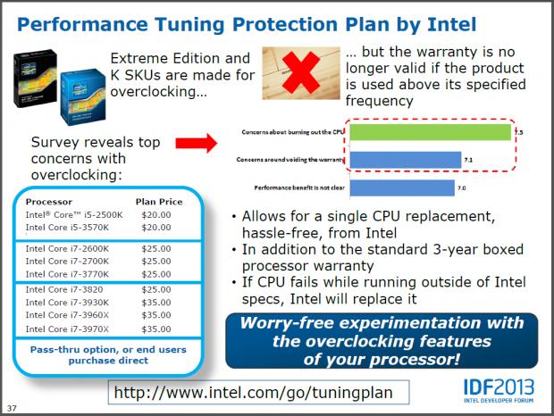 Intels Übertaktungsversicherung (Folien: Intel)