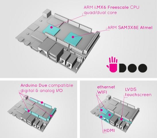 Freescale-SoC und Atmel-Controller vereint (Bild: Kickstarter)