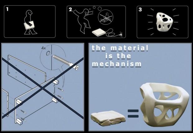 Nie wieder Innensechskantschlüssel, nie wieder unverständliche Anleitungen: der Stuhl von Carl de Smet (Bild: Noumenon)