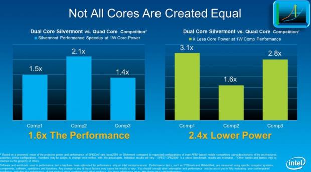 Intels Benchmarks im Vergleich zu ARM (Folien: Intel)