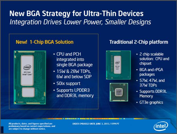 Für Ultrabooks können CPU mit GPU und Chipsatz auf einem Package sitzen.