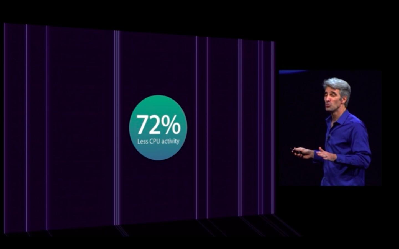 Apple: Mac OS X 10.9 kostet nichts - Mac OS X Mavericks soll den Akku schonen. (Bild: Apple)