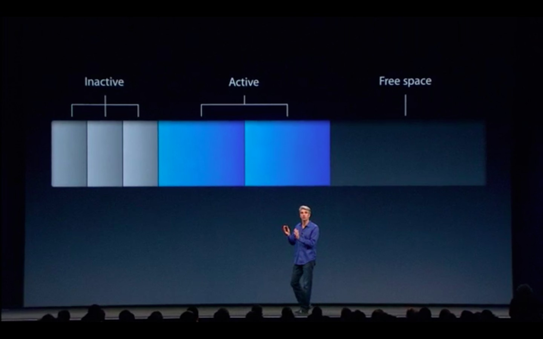 Mac OS X 10.9: Apple verkauft Mavericks ab Herbst 2013 - Compressed Memory soll Macs schneller machen. (Apple/Screenshot: Golem.de)