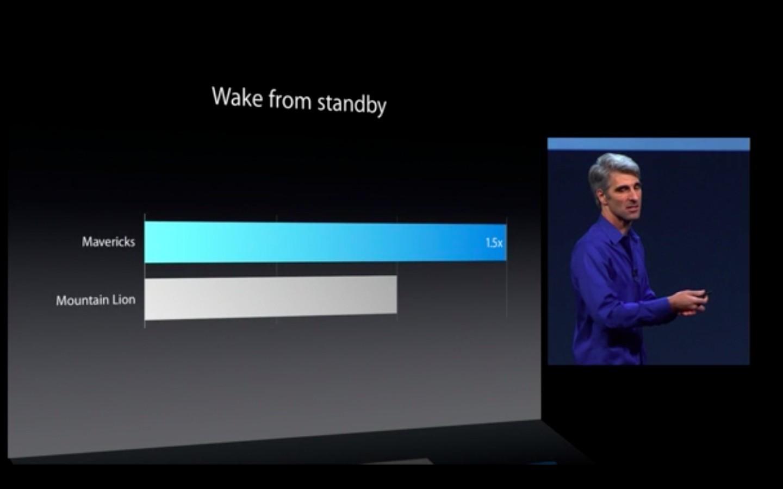 Mac OS X 10.9: Apple verkauft Mavericks ab Herbst 2013 - Macs sollen schneller reagieren. (Apple/Screenshot: Golem.de)