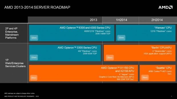 AMDs neue Roadmap stützt sich auf die Kerne... (Bilder: AMD)