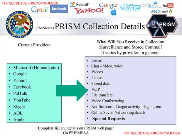 Geheime Prism-Präsentation (Bild: The Washington Post)