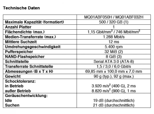 Technische Daten laut Toshiba