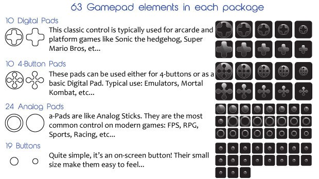Invisible Gamepad (Bild: Kickstarter)