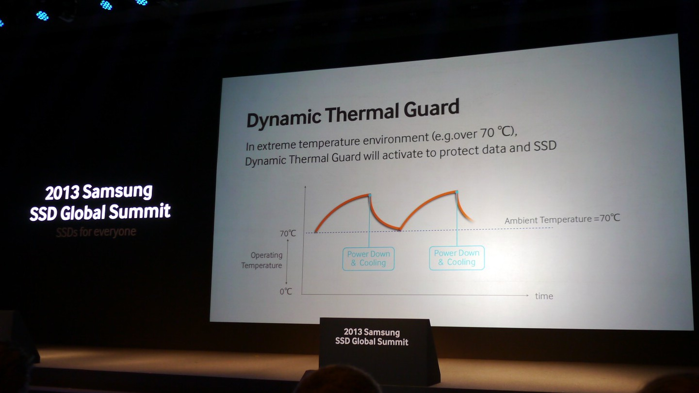 Samsung SSD 840 Evo: Neue Generation mit 1 TByte und höherer Geschwindigkeit - Bei Temperaturen oberhalb von 70 Grad Celsius drosselt die SSD 840 Evo ihre Leistung.