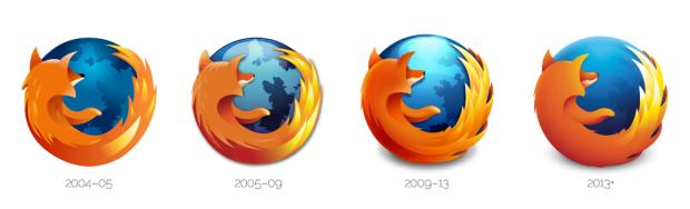 Das Firefox-Logo im Wandel der Zeit