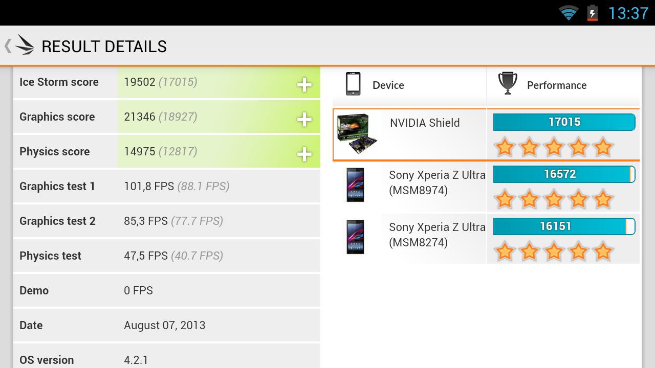 Nvidia Shield im Test: Android-Gameboy auf Steroiden - Das Resultat von Ice Storm (Screenshot: Golem.de)