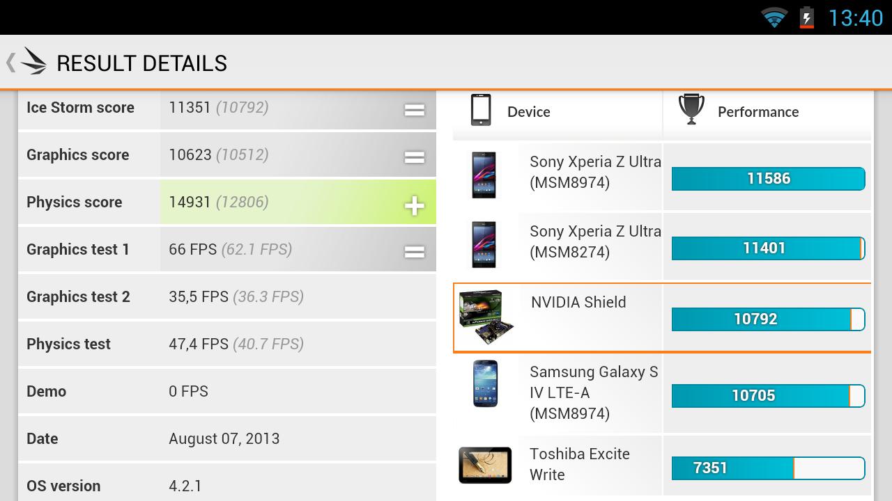 Nvidia Shield im Test: Android-Gameboy auf Steroiden - Das Resultat von Ice Storm Extreme (Screenshot: Golem.de)