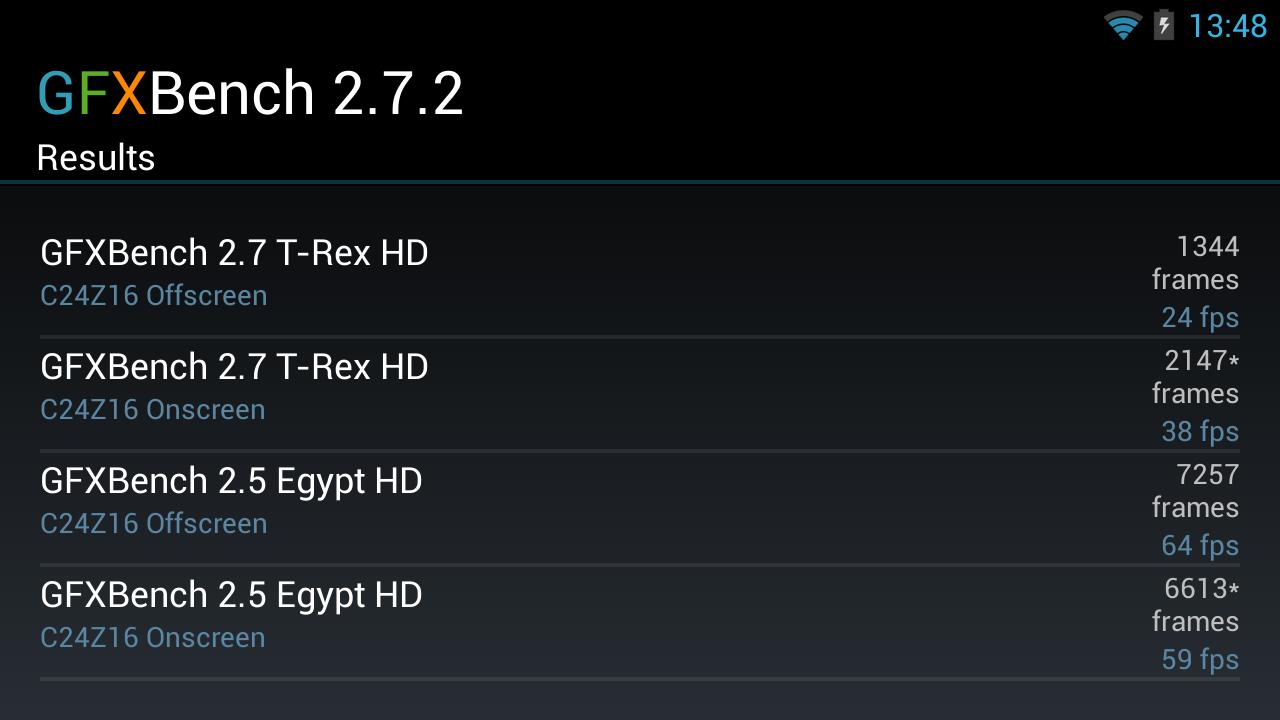 Nvidia Shield im Test: Android-Gameboy auf Steroiden - Das Resultat des GFX Bench 2.7.2 (Screenshot: Golem.de)
