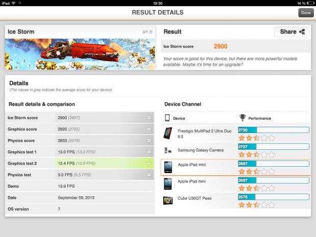 Die Werte sind mit Vorsicht zu genießen, da das iPad Mini mit einer Betaversion von iOS läuft. (Screenshot: Golem.de)