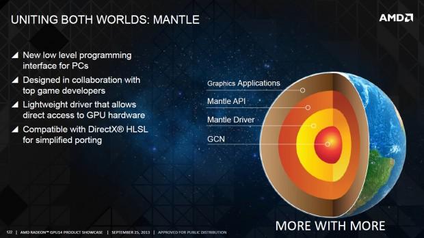 Das Low-Level-API arbeitet effizient und ist mit HLSL kompatibel. (Bild: AMD)
