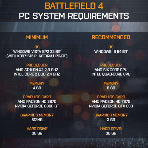 Systemanforderungen PC-Version von Battlefield 4 (Grafik: Dice)