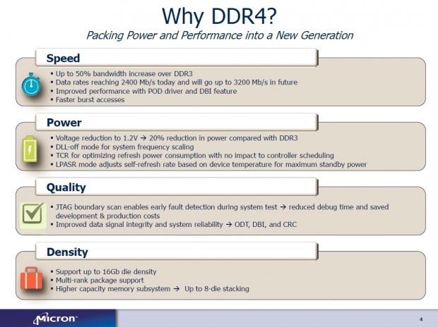 DDR4- bietet diverse Vorteile gegenüber DDR3-Speicher. (Bild: Intel)