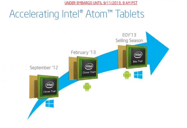 Nach Clover Trail und Clover Trail+ ist Bay Trail T die nächste Atom-Generation für Tablets. (Bild: Intel)