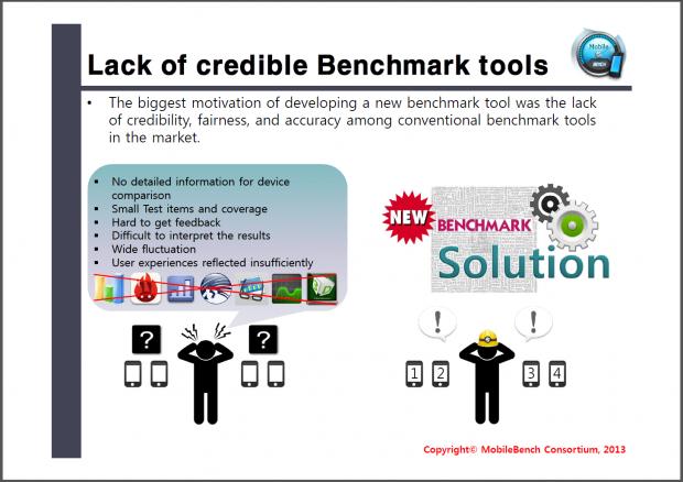 Die neuen Tests sollen mehrere Benchmarks ersetzen. (Folien: Mobilebench Consortium)