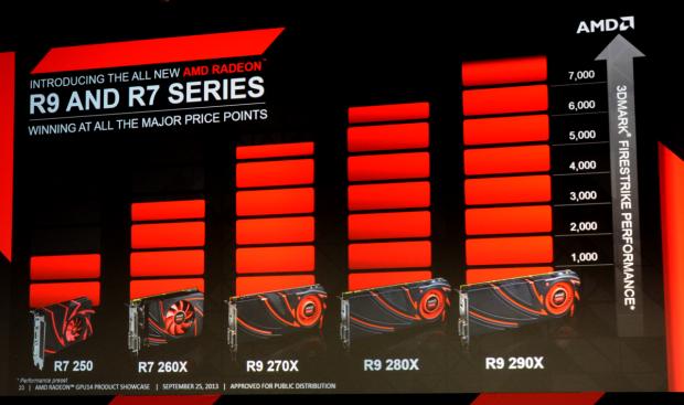 Zwei neue Serien, aber nicht alle Grafikkarten sind neu (Folien: AMD)