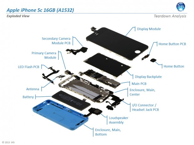 Apple iPhone 5C in Einzelteilen (Bild: IHS/Isuppli)