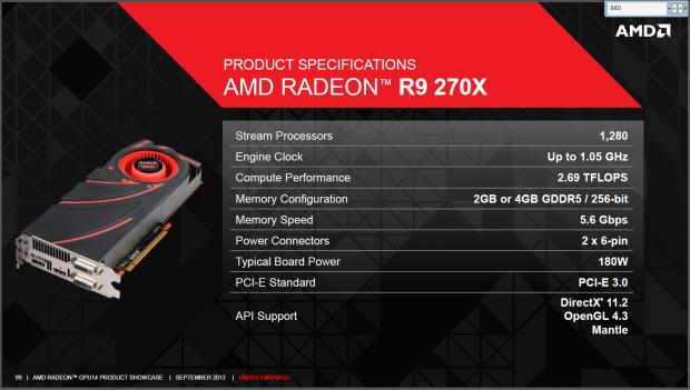 Daten der R9 270X (Folien: AMD)