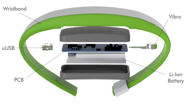 Aufbau des Taptap (Bild: Kickstarter)