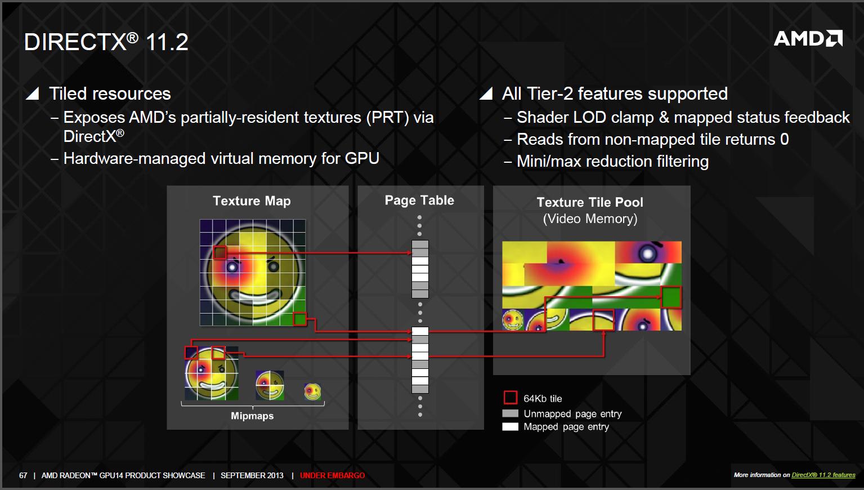 Radeon R9 290X im Test: Teilzeit-Boost macht Hawaii fast zum Titan-Killer - Folien: AMD