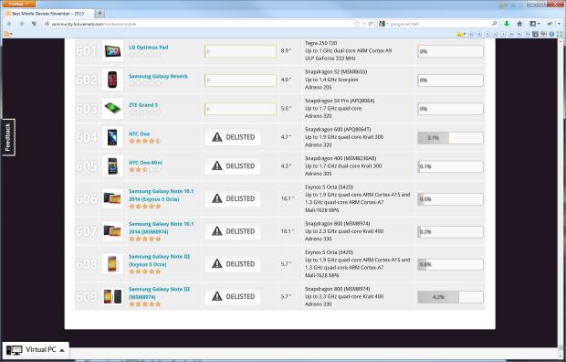 Liste der gebannten Geräte vom 26. November 2013 (Screenshot: Golem.de)