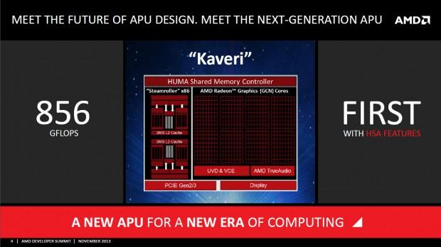 Kaveri hat eine Rechenleistung von kombinierten 856 Gflops. (Bild: AMD)