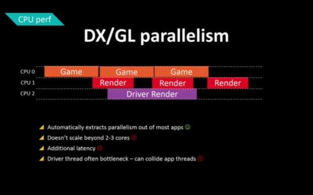 Mantle-Präsentation von Johan Andersson (Bild: AMD)