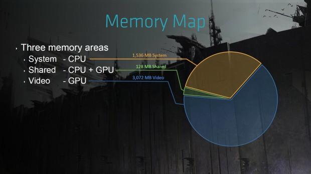 Killzone Shadow Fall nutzt knapp 5 GByte Video- und Arbeitsspeicher der Playstation 4. (Bild: Guerrilla Games)
