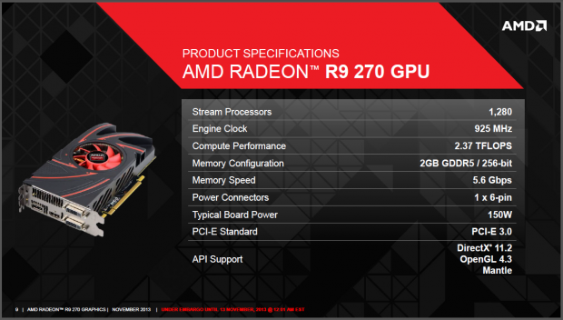 AMD stellt die Radeon R9 270 vor. (Bilder: AMD)