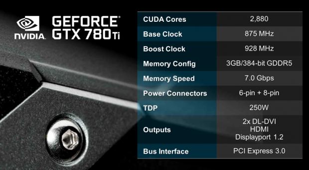 Die Daten der 780 Ti. (Folien: Nvidia)