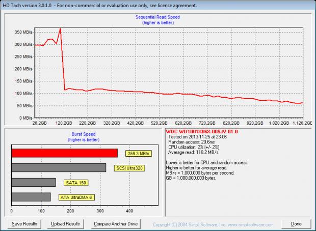 SSD- und HDD-Teil sind in HDtach klar in der Kurve klar sichtbar.