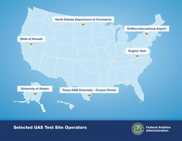 Die aktuellen Testinstitutionen der FAA (Bild: FAA)