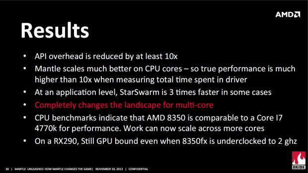 Oxide Games' Präsentation zur Nitrous-Engine und dem Mantle-API (Bild: AMD)